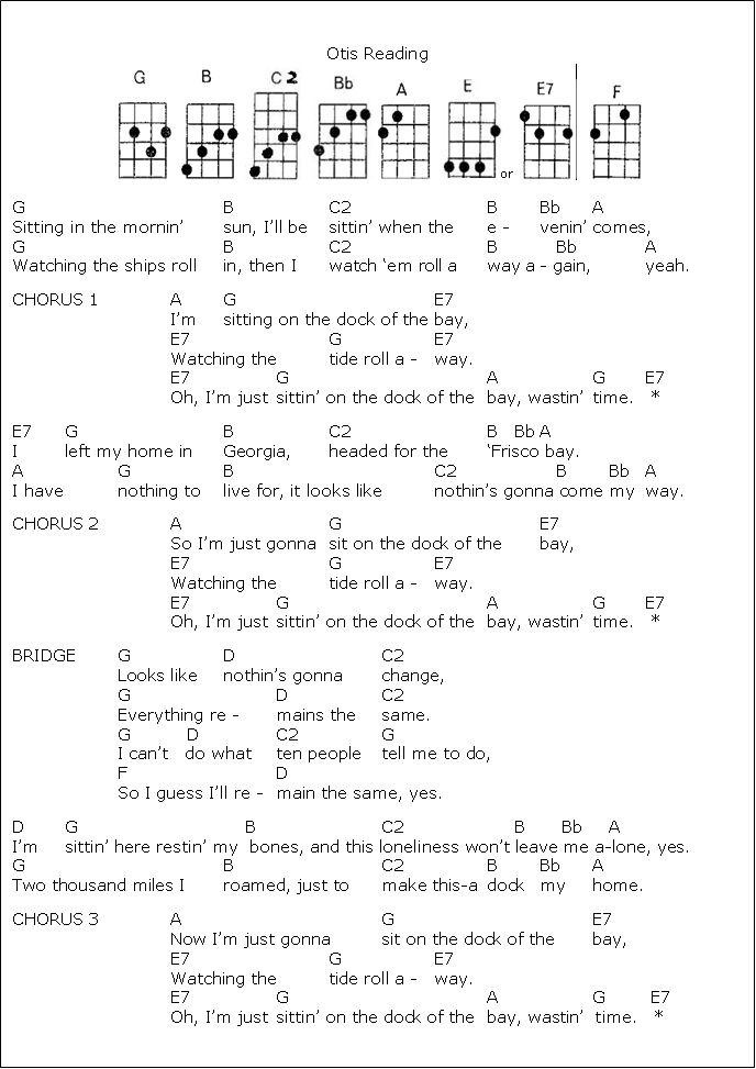 80 best images about Guitar tabs on Pinterest : Radiohead, Ukulele and Garth brooks