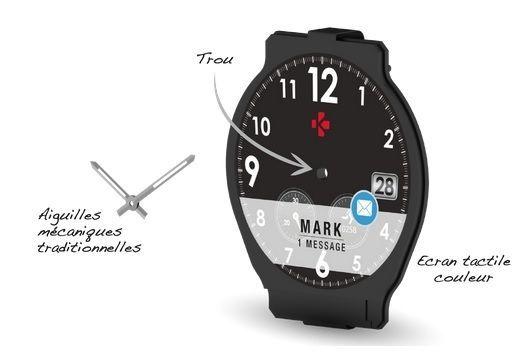 MyKronoz ZeTime : la montre connectée avec écran tactile et de vraies aiguilles (Génération-NT)