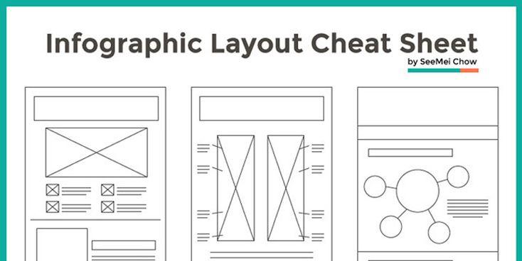 10 Cheat-Sheets die jeder Designanfänger braucht