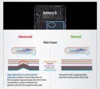 Samsung официально опубликовала результаты расследования причин взрывов Galaxy Note 7    Сегодня в Сеуле компания Samsung провела пресс-конференцию, на которой озвучила официальные причины, спровоцировавшие взрывы Galaxy Note 7. Как и предвещали инсайдеры и ряд независящих профессионалов, самовоспламенение фаблетов происходило из-за частей питания, которые, как оказывается, имели недостатки в конструкции, также были выявлены ошибки, допущенные уже в процессе их производства.    #wht_by…