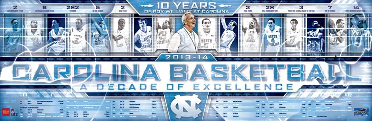 North Carolina 2013-2014 Men's Basketball Poster