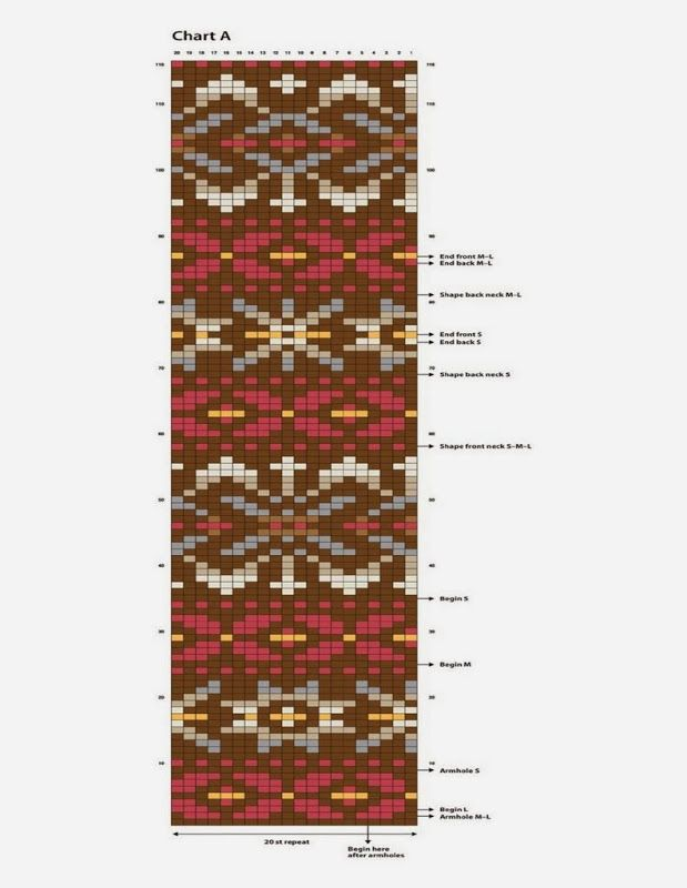 897 best knitting charts images on Pinterest | Fair isles ...