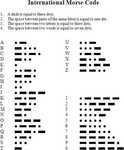 How to Learn Morse Code