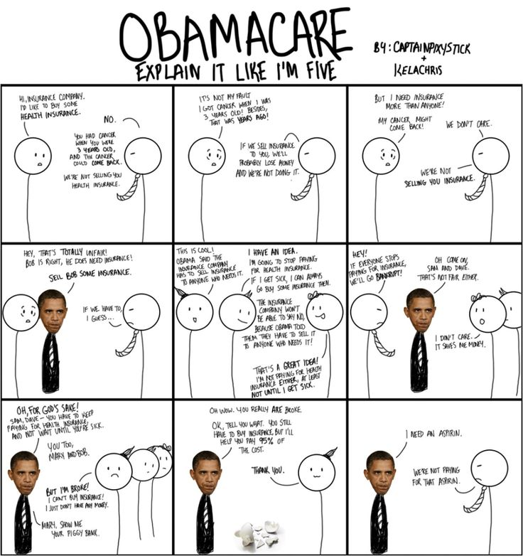 Obamacare   Obamacare, Obamacare facts, Health insurance plans