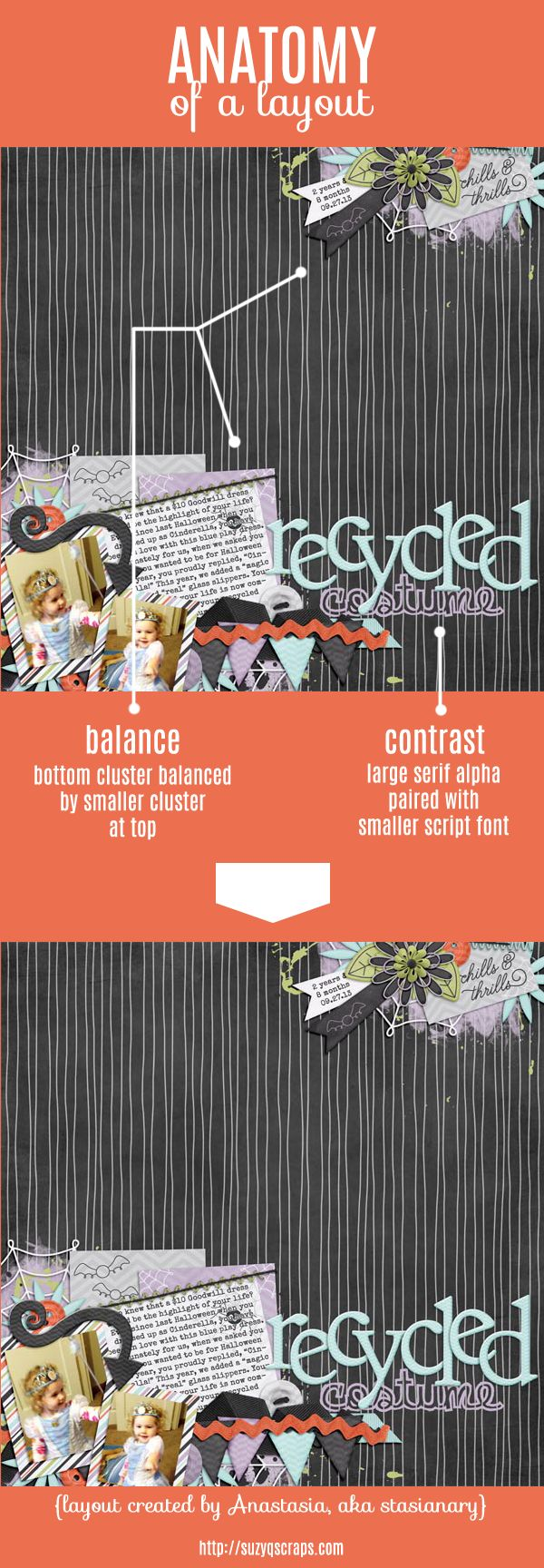 Scrapbook ideas and tips - Anatomy Of A Layout Improve Your Scrapbook Page Designs With Visual Triangles Balance
