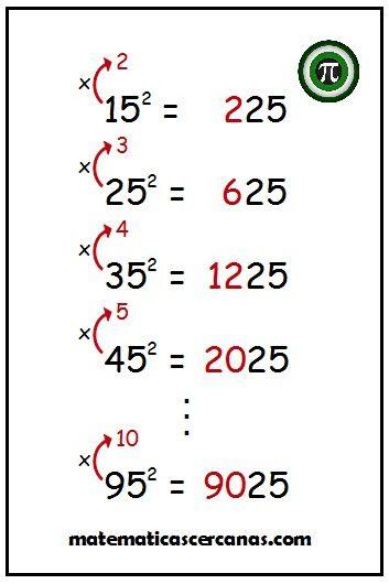 ¡Calcular mentalmente el cuadrado de un número terminado en 5! (Imagen incluída en la entrada sobre este truco, donde se explica también por qué funcion... - Amadeo Artacho - Google+