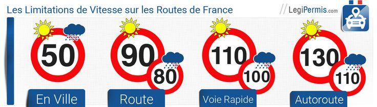 Les limitations de vitesse en France - www.legipermis.com