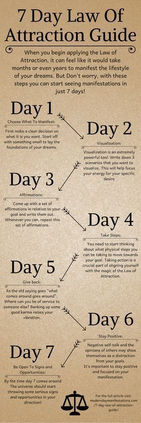 7 Tage Gesetz der Anziehung Guide