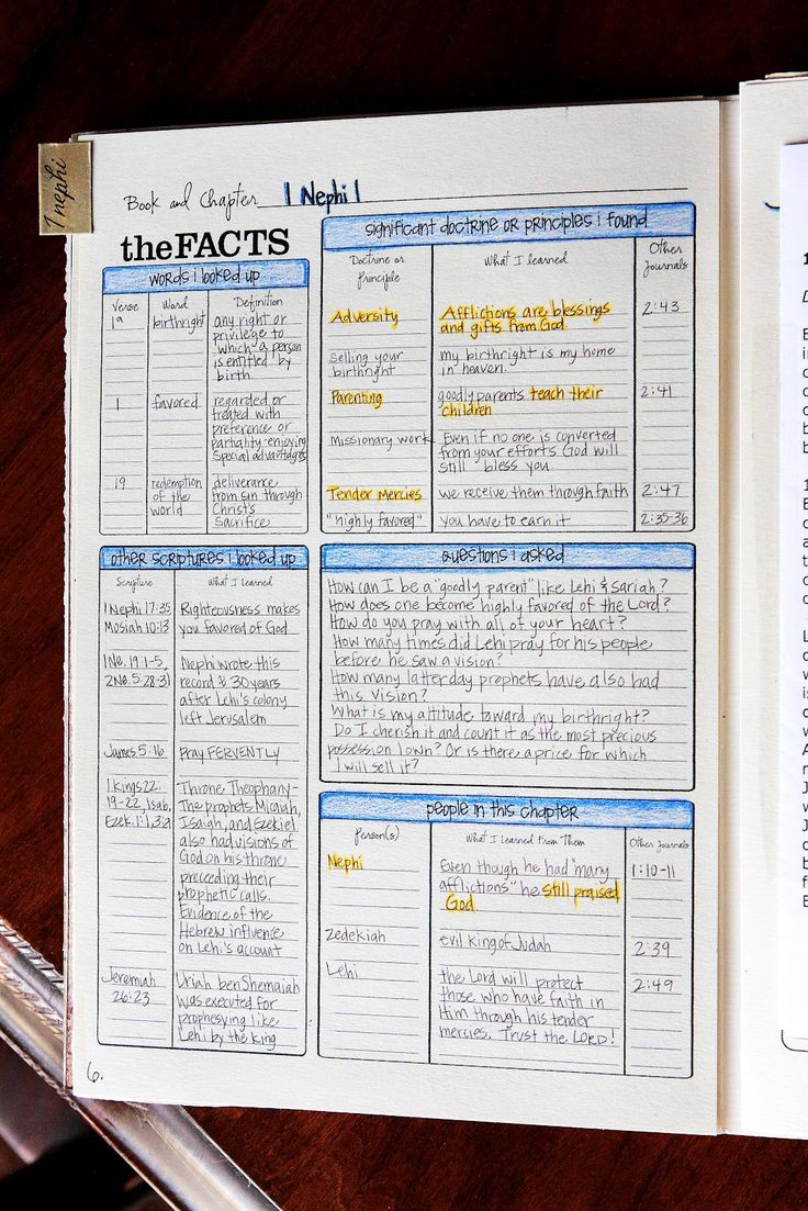 One of a Kind: Scripture Journal Tutorial: Part 2- Studying By Chapters