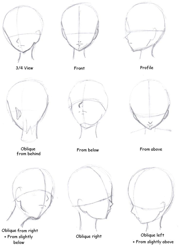 drawing different face angles - Google Search
