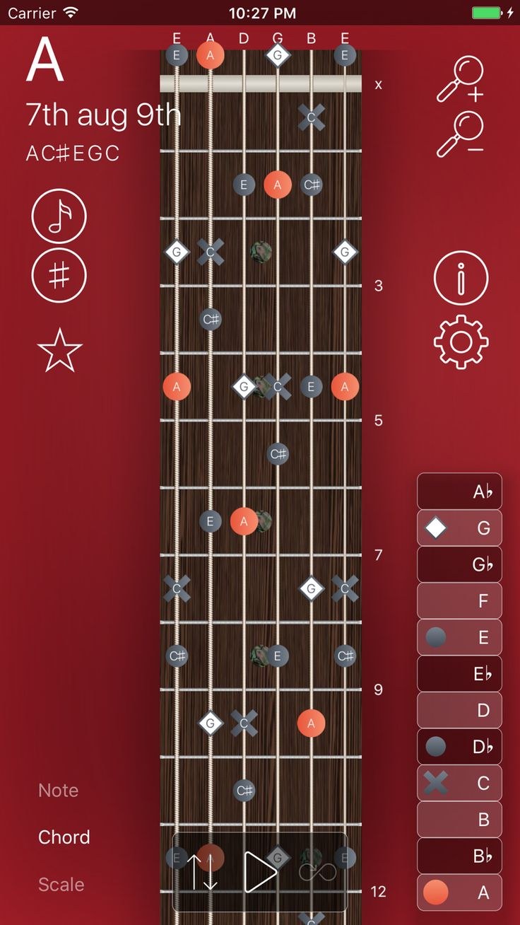 FretBoard Scales & Chords on the App Store All