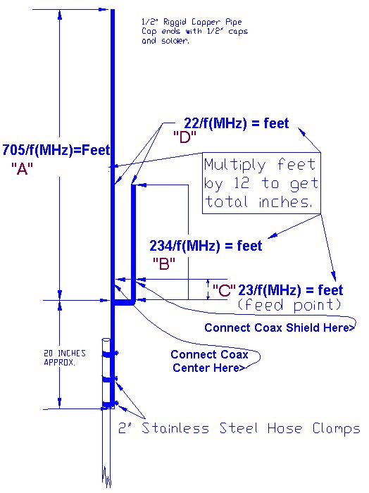 11 Meter Frequency Chart : Best antenna vhf uhf j pole slim jim images on