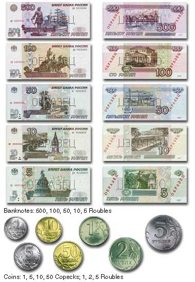 CURRENCY- The Russian ruble or rouble is the currency of Russia and the two republics of Abkhazia & South Ossetia.  1 Russian Ruble=.016 US dollars.