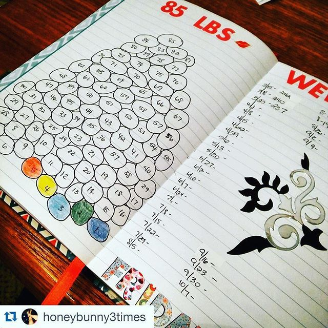 I love this #weightloss #tracker from @honeybunny3times. The stones on the left to color are especially nice. Soo cute. ・・・ Moving right along in the right direction. Down 5 lbs since I started. :muscle:I'll take it. My family members asked what I would d
