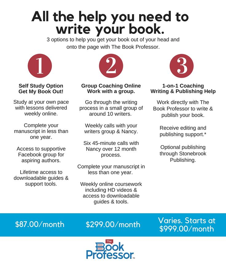 tips on writing a nonfiction book Tips for writing nonfiction   a memoir is a book of you: it includes your memories from your lifeyou may be documenting them for your kids, grandkids,.