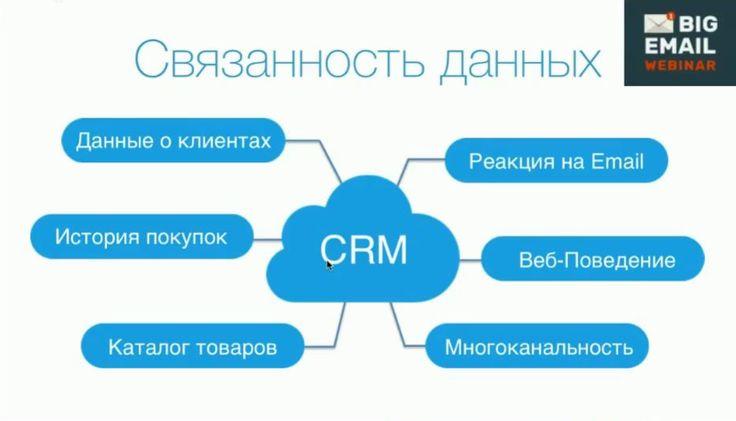 CRM-система со всей клиентской информацией все связывает воедино. Только такой подход позволит настроить сложные поведенческие циклы рассылок, основанные на механиках потребления и алгоритмах поведения человека на сайте  Read more: http://lpgenerator.ru/blog/2015/11/23/kompleksnyj-vebinar-o-email-marketinge-email-strategii-chast-2/#ixzz3sukhkOry