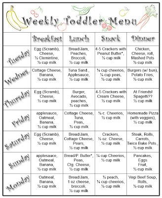 Best Menus Images On   Toddler Meal Plans Toddler Menu