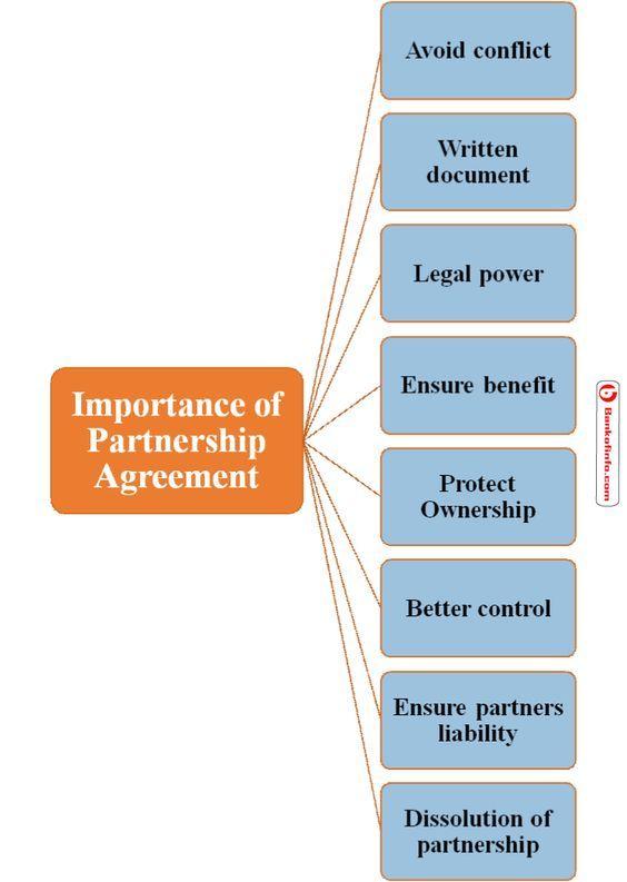 43 best handyman images on Pinterest Business ideas, Planner ideas - Sample Partnership Agreement