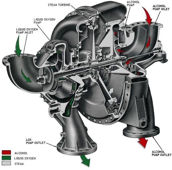 Turbopump-Operation.jpg