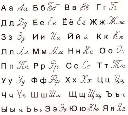 Best Russia Images On   Russian Alphabet Russian