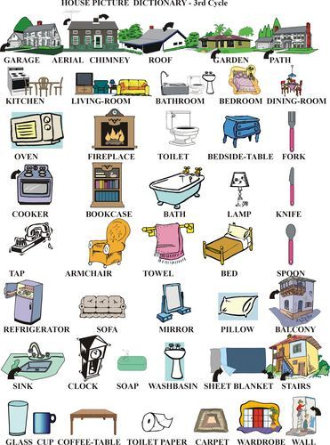 Pieces Of Furniture The House English Vocabulary Vocabulary