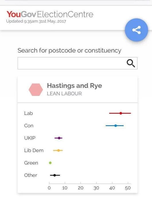 The latest YouGov polling data from Hastings and Rye show Amber Rudd in secon...