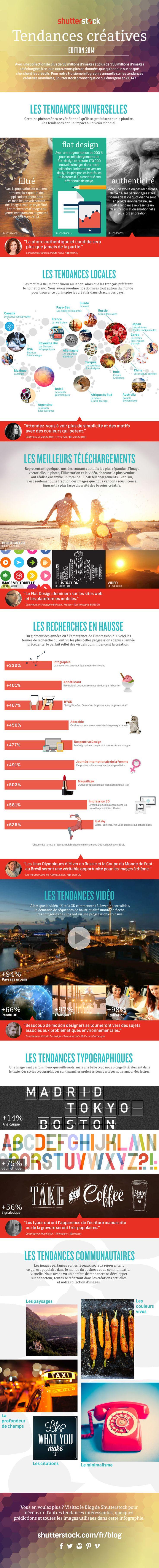 [Infographie] Images filtrées ou flat design ? Les tendances visuelles de l'année 2014 - Maddyness