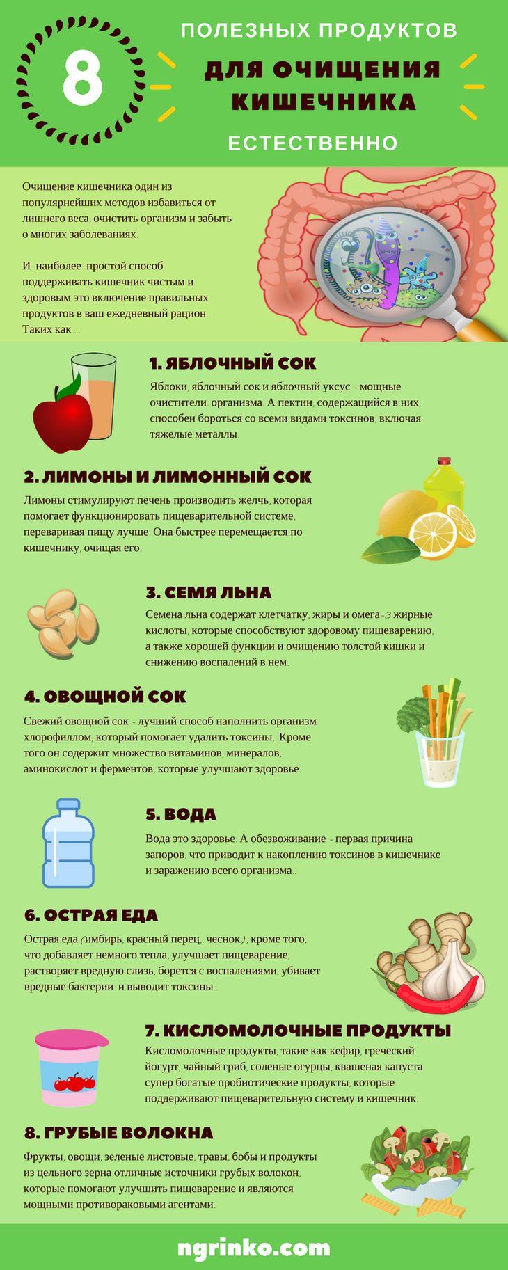очистительная диета для кишечника