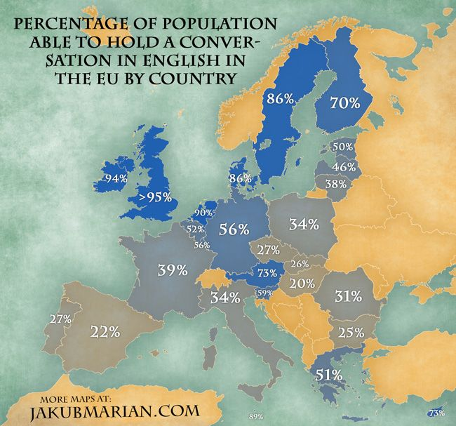 Interesting map that shows percentage of pop. able to converse in English, by country