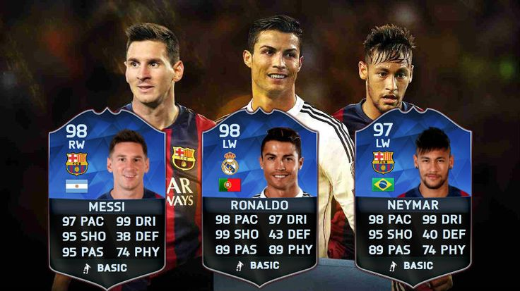 FIFA 16 TOTY Nominees and Ballon d'Or 2015 Shortlist - FUT Ultimate Team