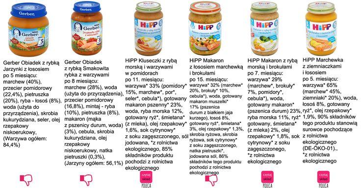 http://czytajsklad.com/wp-content/uploads/2016/03/obiadki-z-ryb%C4%85-2.png
