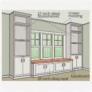 illustration for building a window seat between built-in bookcases