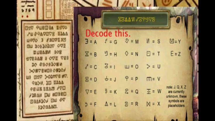 Secret code - Gravity falls, it's funny when you decipher it