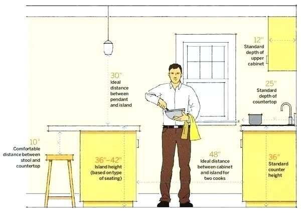 Kitchen Island Dimensions Standard Bench Height Exciting Typical