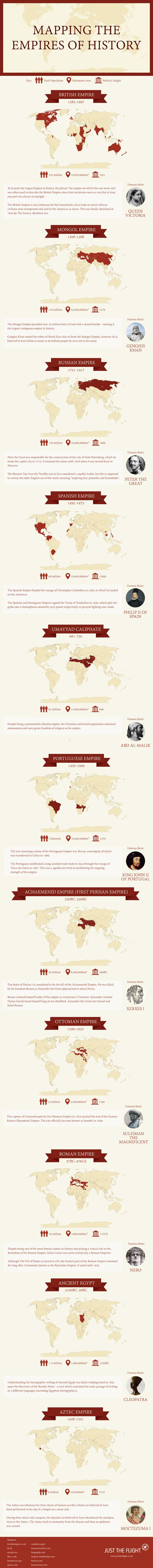 Mapping the Biggest Empires throughout History Infographic