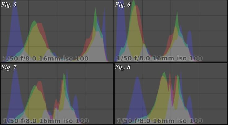 Luminosity Masking in darktable - Luminosity Masking, the ability to create selections of your image based on its specific tones for ultra-targeted editing, is a relatively recent concept favoured by landscape photographers the world over. In this article, we will explore how to create and use Luminosity Masks in the F/OSS RAW editor darktable, so that you can make adjustments on your RAW files to isolated tones.