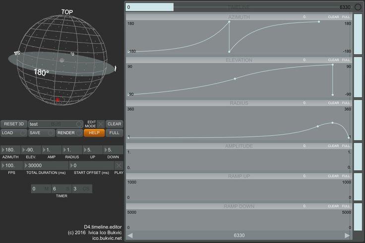 D4 - Audio Spatialization