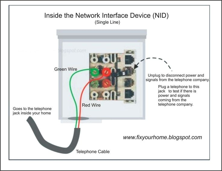 Lovely Wiring Diagram Ring Main Sockets Diagrams Digramssample Diagramimages Wiringdiagramsample Wiringdiagram Wireless Router Phone Jack Telephone Jack