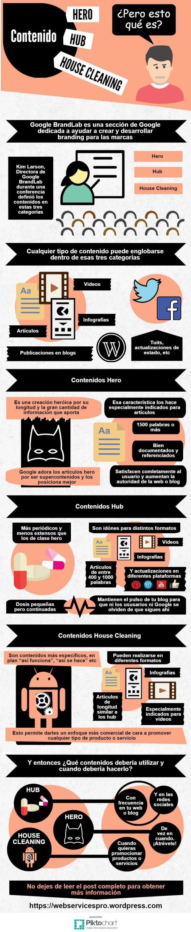 Contenido Hero, Hub y House Cleaning ¿Pero esto qué es? #infografia