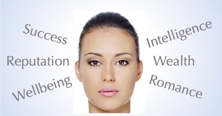 Fabulous Face Reading course with Master Olga Garcia of FSRC