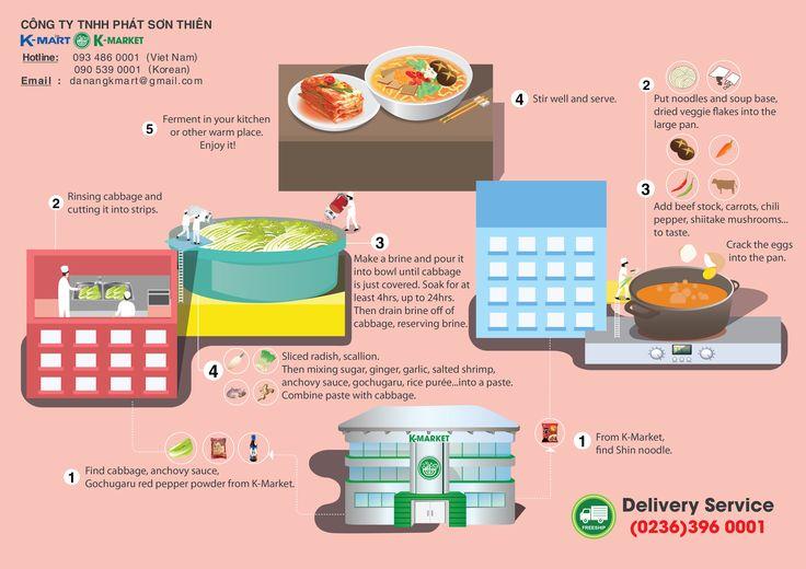 Kimchi ramen Korean
