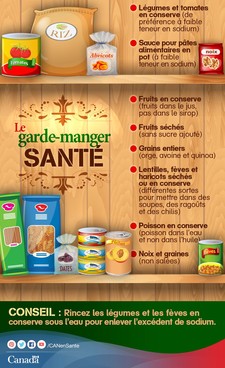 Trouvez des idées de planification des repas et des conseils pour bien garnir votre cuisine ici : http://www.canadiensensante.gc.ca/eating-nutrition/healthy-eating-saine-alimentation/planning-planifier-fra.php?utm_source=pinterest_hcdns&utm_medium=social_fr&utm_content=oct24_mealplanning&utm_campaign=social_media_14#a3