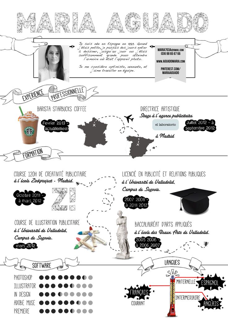 The 36 best Curriculum images on Pinterest | Cv template, Resume ...