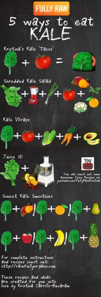 5 Ways to Eat Kale - Infographic from Fully Raw