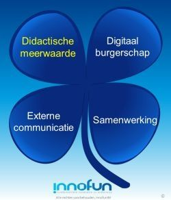 Innofun helpt onderwijs en bedrijfsleven om sociale media een structurele plek te geven. We begeleiden dat proces van de vorming van visie en beleid tot de implementatie van actieplannen. Dat gebeurt in groepsworkshops en d.m.v. persoonlijke training. Onderdeel van Edux Groep.