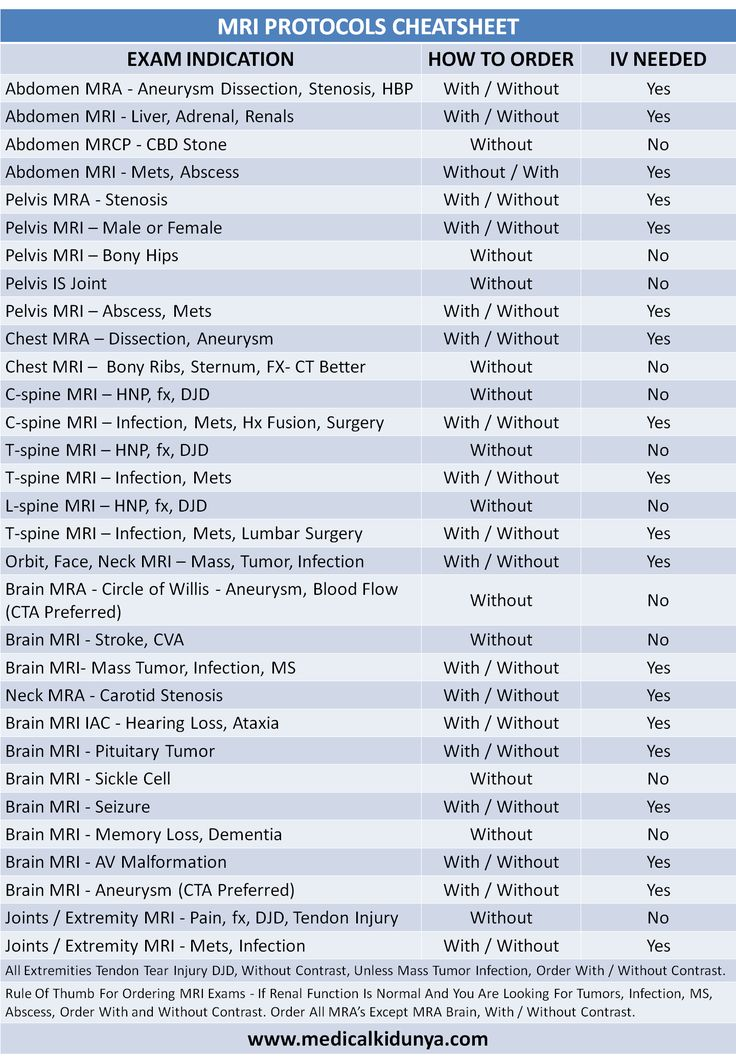 MRI Protocols Chart