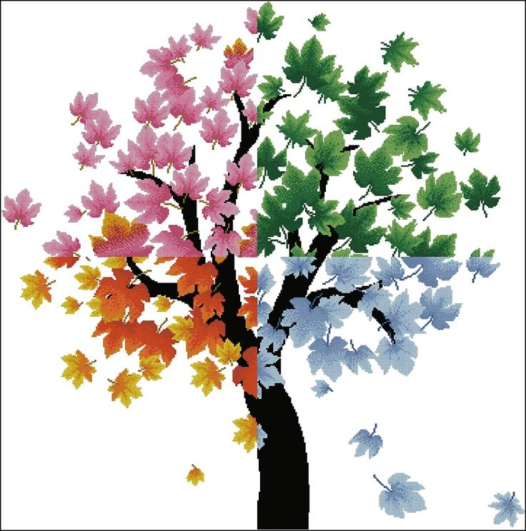 strom-ročné obdobia