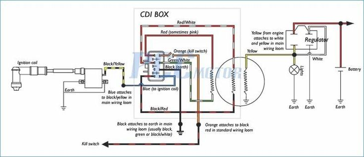 Image Result For 200cc Lifan Wiring Diagram