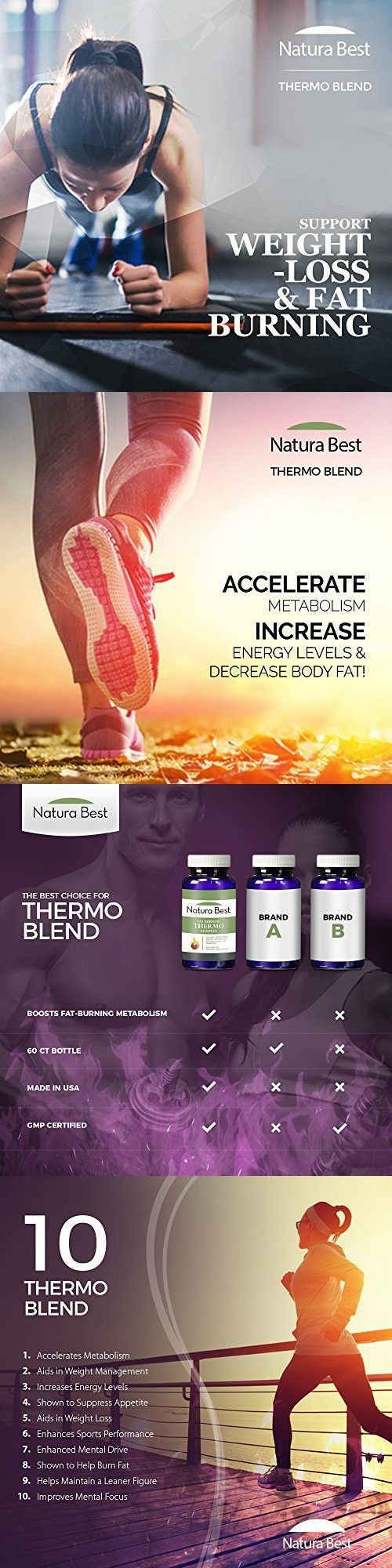 Naturabest Thermogenic Fat Burner and Weight Loss Supplement - Ultimate Belly Fat Burner for Men and Women, Increases Metabolism, Energy Booster #bellyfatburnerformen