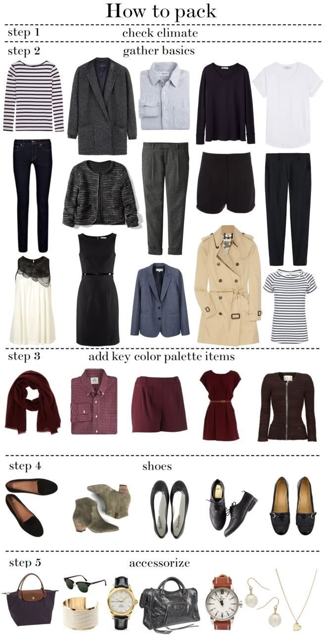 Travel - How to pack, for the ladies. (I actually think this works for a great basic wardrobe. Unless the trip is a month long.)
